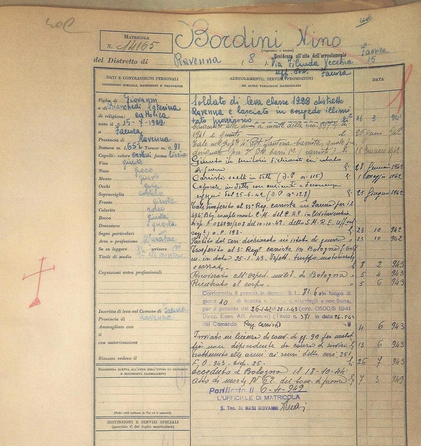 Matricola militare di Nino Bordini. Archivio di Stato di Forlì Cesena.